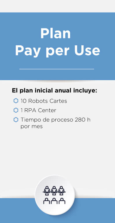 RPA Suite Plan-pay-per-Use
